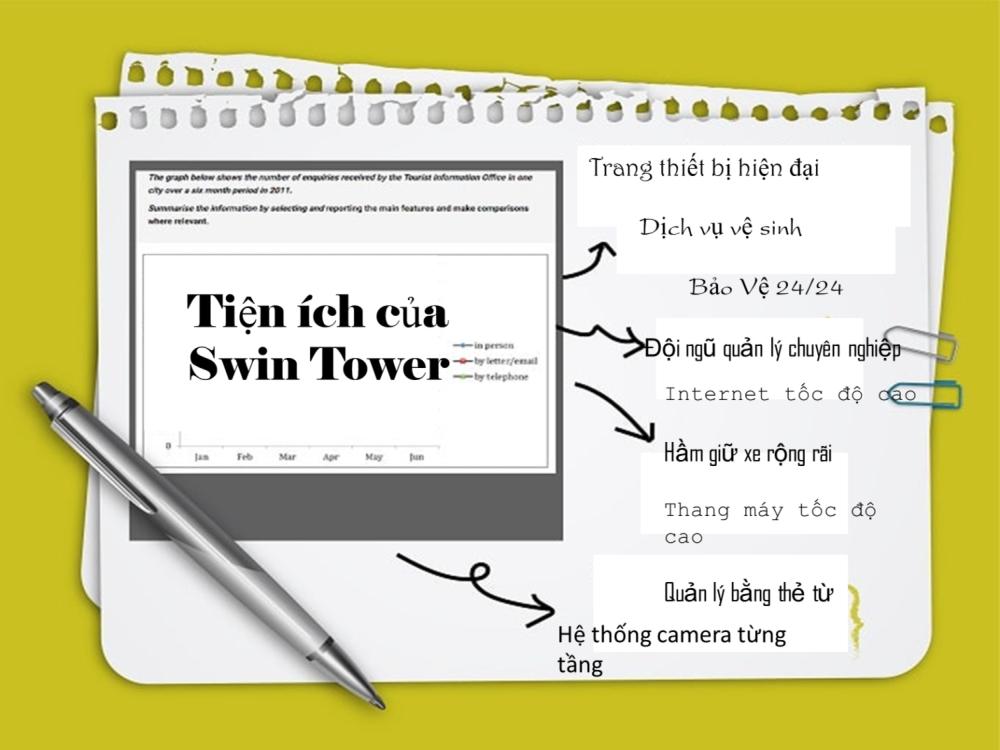 SỰ CHỈNH CHU ĐẾN TỪNG CHI TIẾT TẠI SWIN TOWER