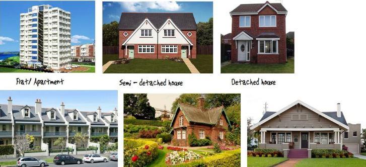 Tổng hợp các thuật ngữ Bất động sản thông dụng bằng tiếng Anh